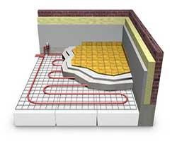 تاریخچه سیستم گرمایش از کف